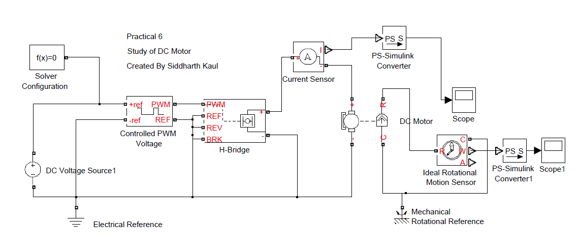 PI controller for DC motor speed realized with Arduino